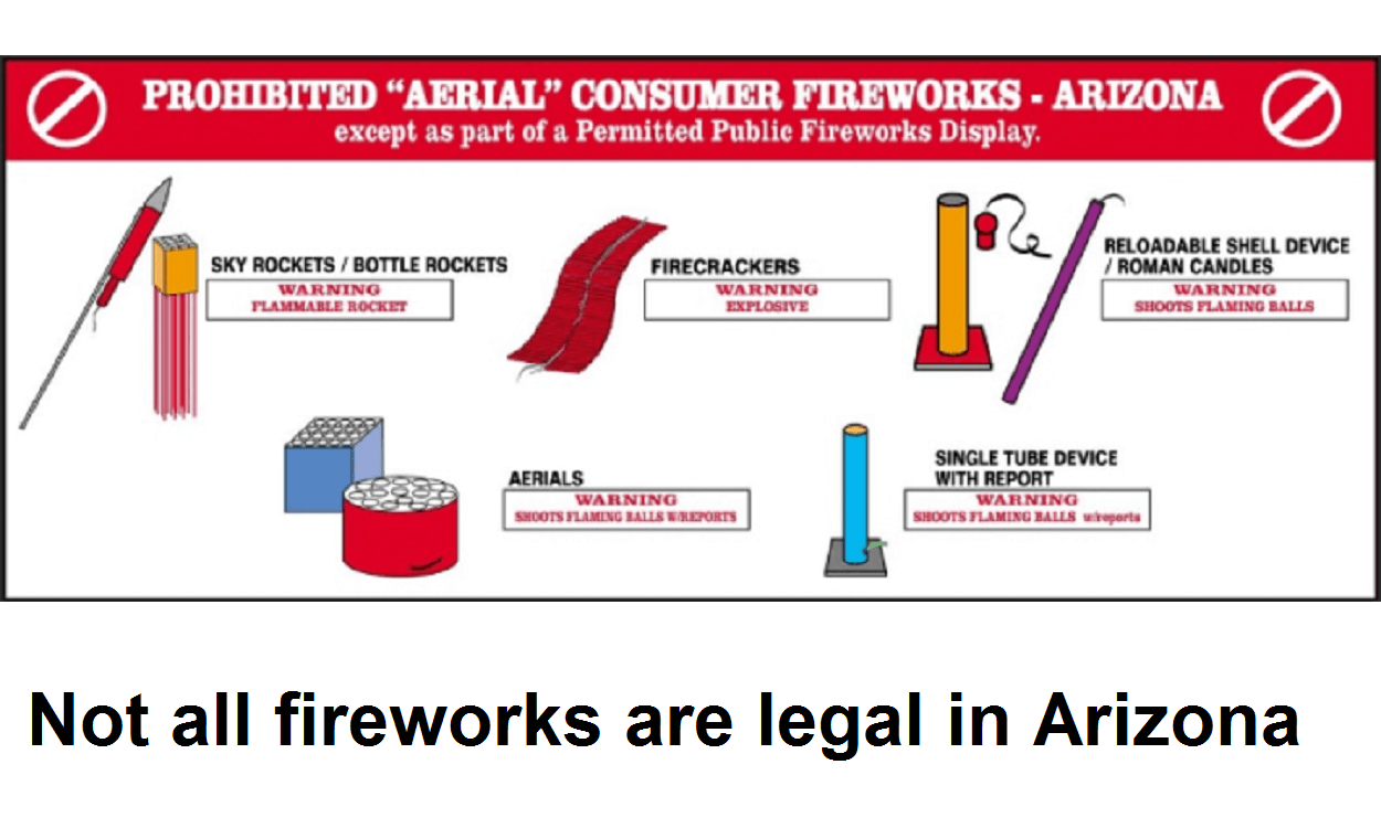Are Fireworks Legal in Arizona?